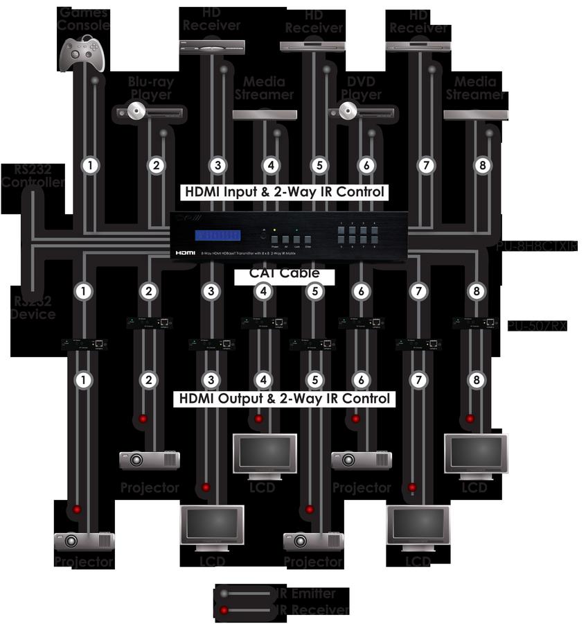 Bmw 328i Amplifier Wiring Diagram Bmw Auto Wiring Diagram