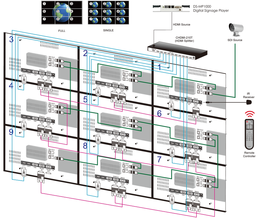 Wall Schematic on