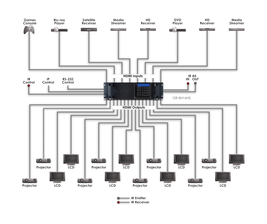 Viewtopic in addition Dc Toggle Switch Wiring Diagram furthermore Forum posts additionally 43 furthermore Tact Switch Schematic. on led toggle switch wiring diagram