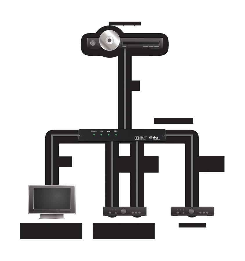 AU-1H1DD - HDMI Audio Converter with Dolby Digital/DTS Decoder - CYP